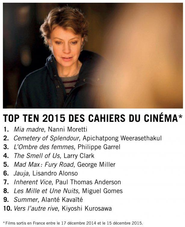 Top ten des Cahiers du Cinéma