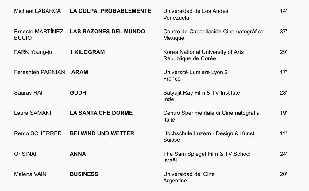 Festival de Cannes 2016 - Cinéfondation 2