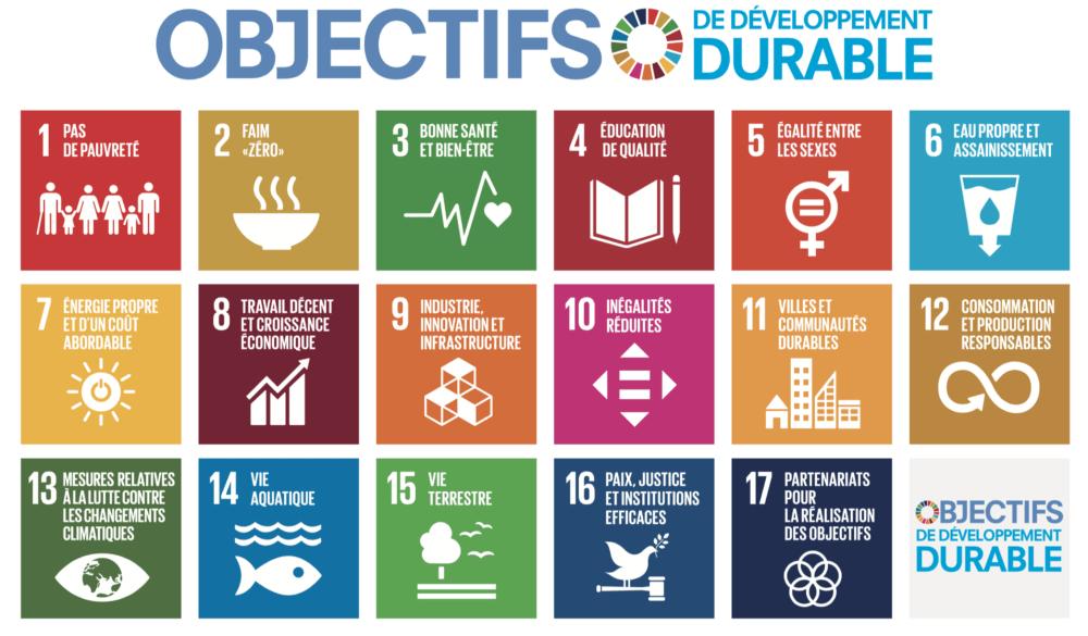ONU - Objectifs de développement durable (ODD)