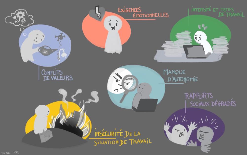 Les RPS dans le spectacle vivant (illustration d'Anna-Célestine Barthélemy)